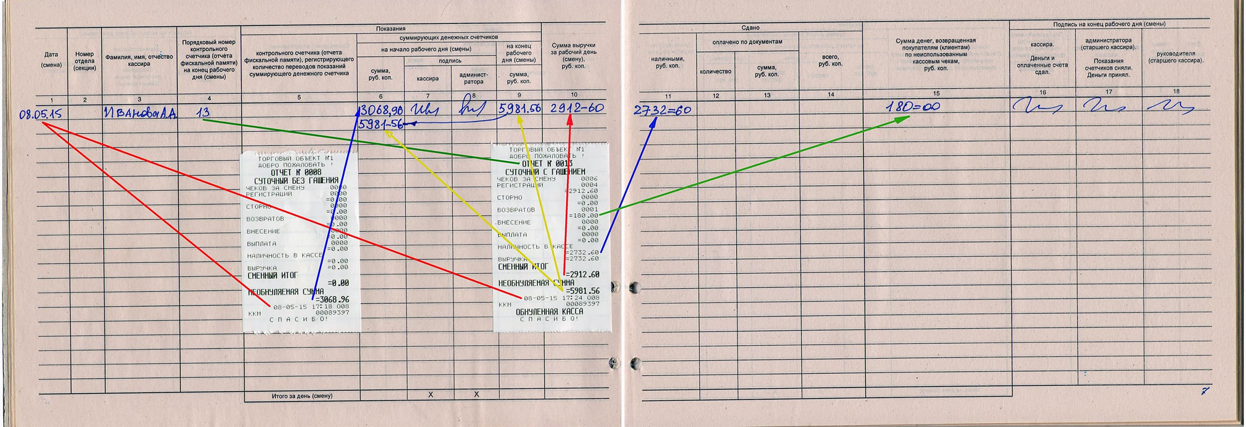 Журнал кассира операциониста Форма КМ правила ведения  Журнал кассира операциониста Элвес МК