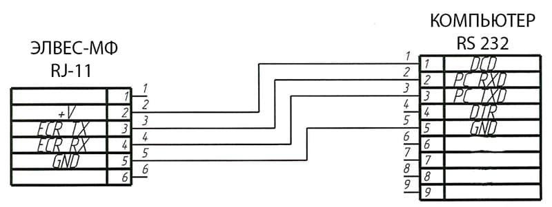Схема распайки кабеля на кассовом аппарате Элвес-МФ