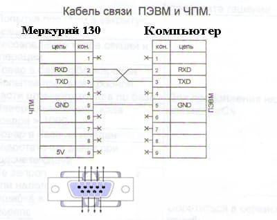 Схема распайки переходника.
