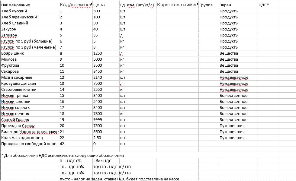 Приблизительный вид таблиц базы товаров в Модуль Кассе