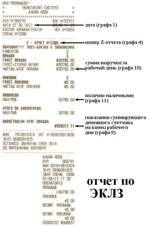 отчет форма 6 образец заполнения