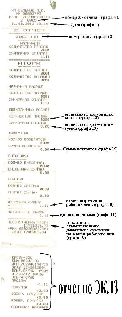 Журнал кассира операциониста Форма КМ правила ведения   z отчет Касби 02 К