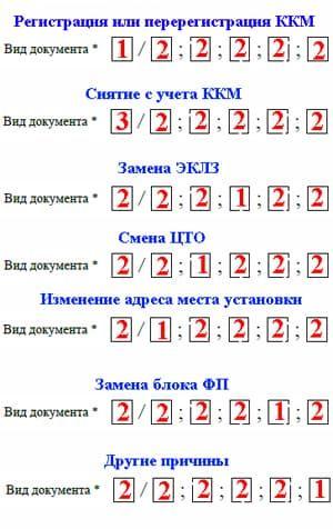 Форма 2-3-учет Код по Кнд 1122024 - картинка 2